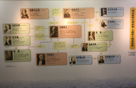 150yrs anniversary meiji, old leaders (1)
